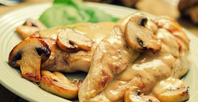 Куриные грудки с шампиньонами