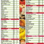 4654 Кремлевская диета
