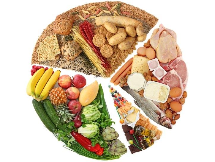 14813 Лунный календарь питания с 1 - 15 января 2018 года