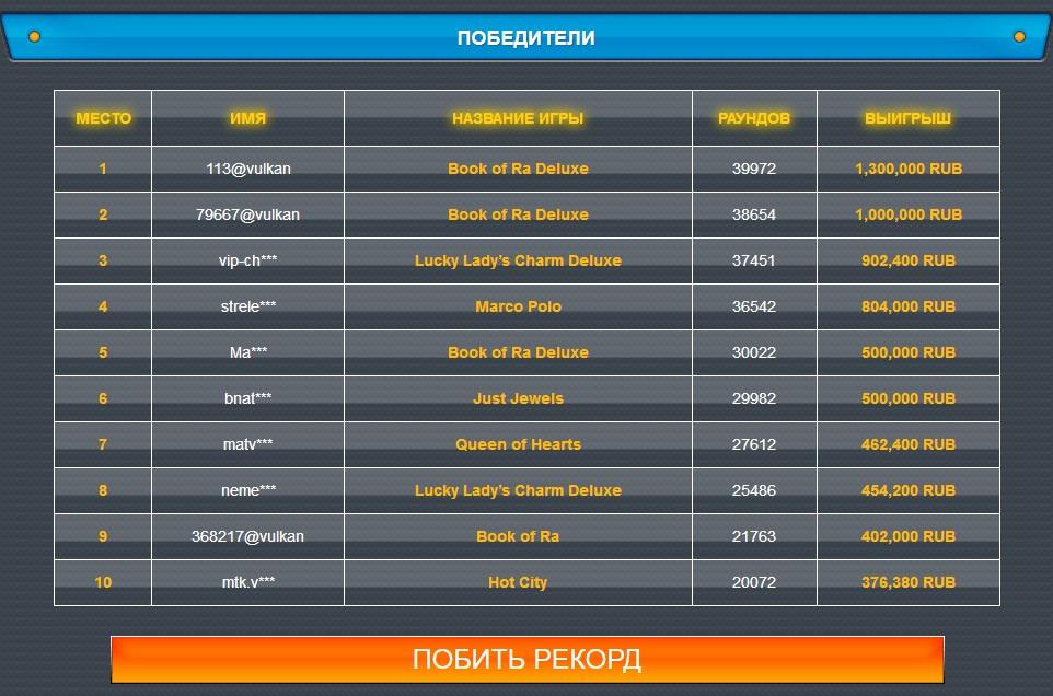 pobediteli top kazino vulkan delyuks - «Вулкан» – казино для ценителей азарта и настоящих игроков