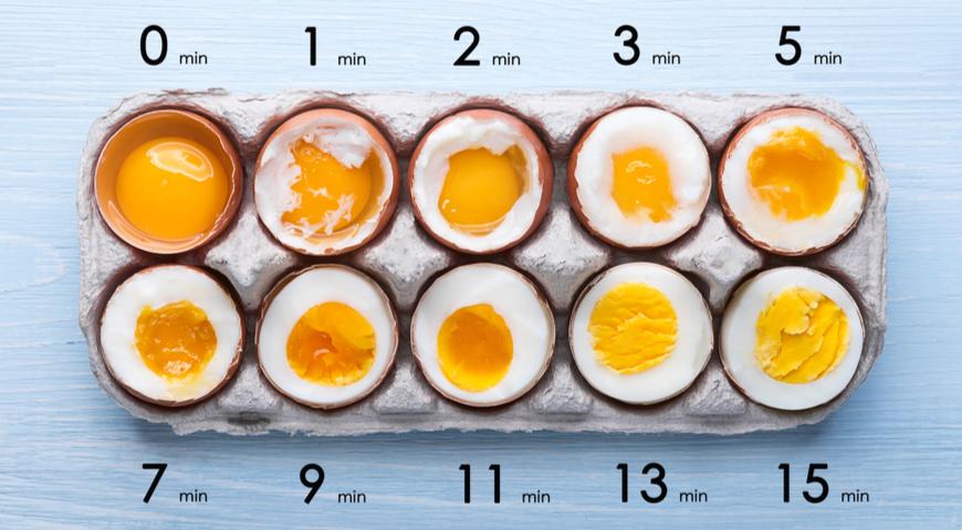 Фермеры поделились с нами 7 трюками по приготовлению варёных яиц. А мы делимся с вами!